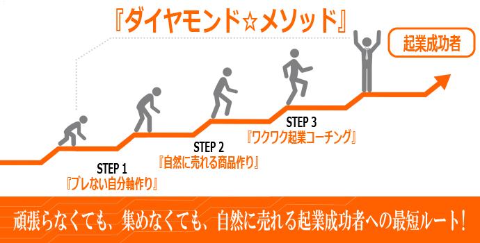 step-new